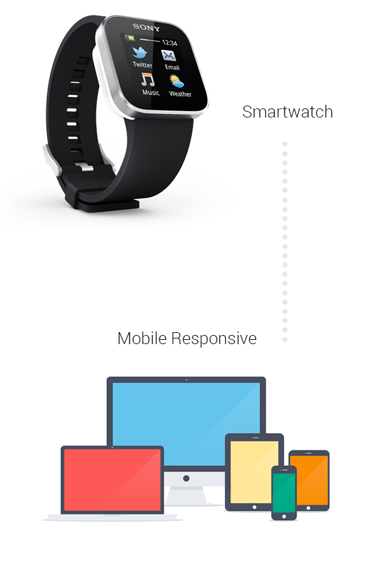 Mobile-Smartwatch